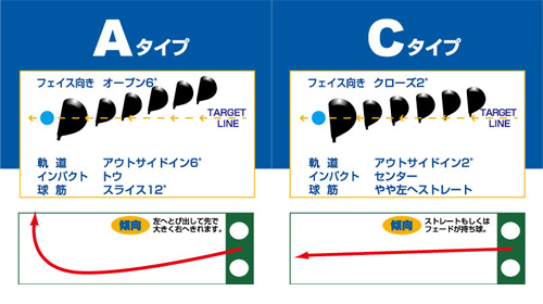 ac1-type.jpg