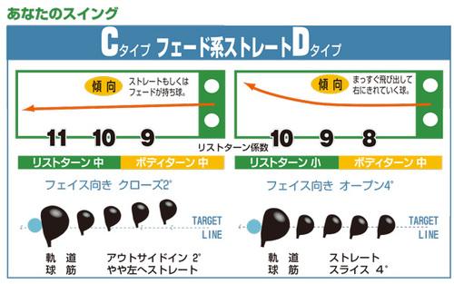 スイング診断CD.jpgのサムネイル画像