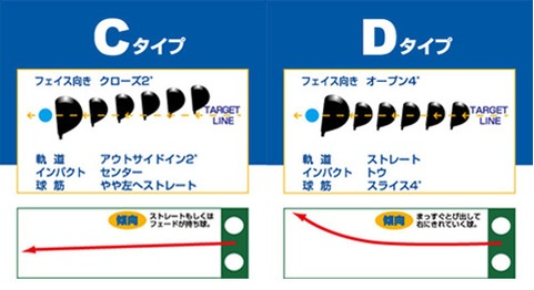 CDタイプ.jpg