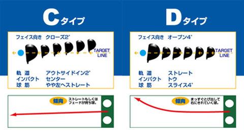 cd-type.jpgのサムネイル画像