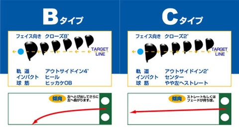 BCタイプ.jpg
