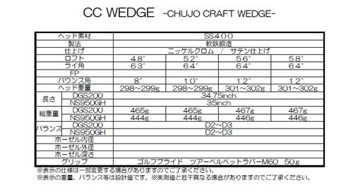 CCウェッジ.jpg