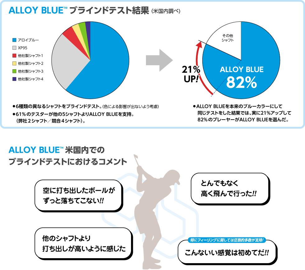 alloyblue-illust.png