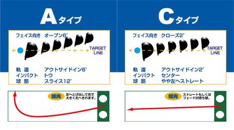 ac-type.jpg