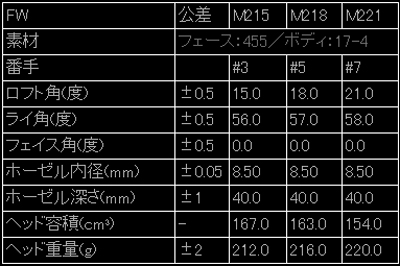 M215M218M221.jpg