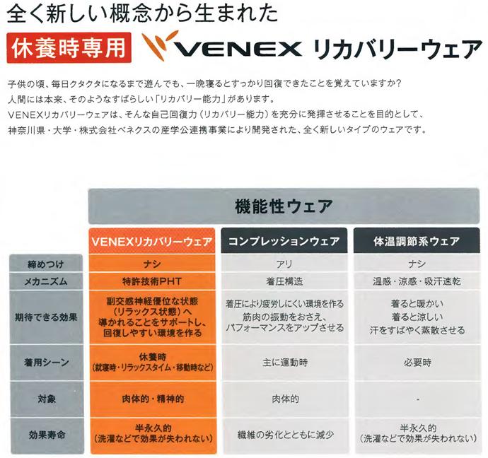 venex_c2.jpg